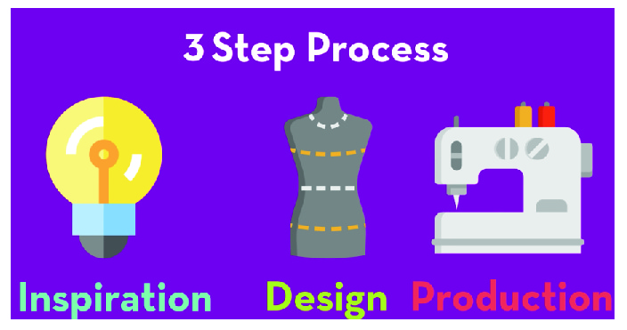 How to Get a Fashion Design Job: The Ultimate Guide by Sew Heidi
