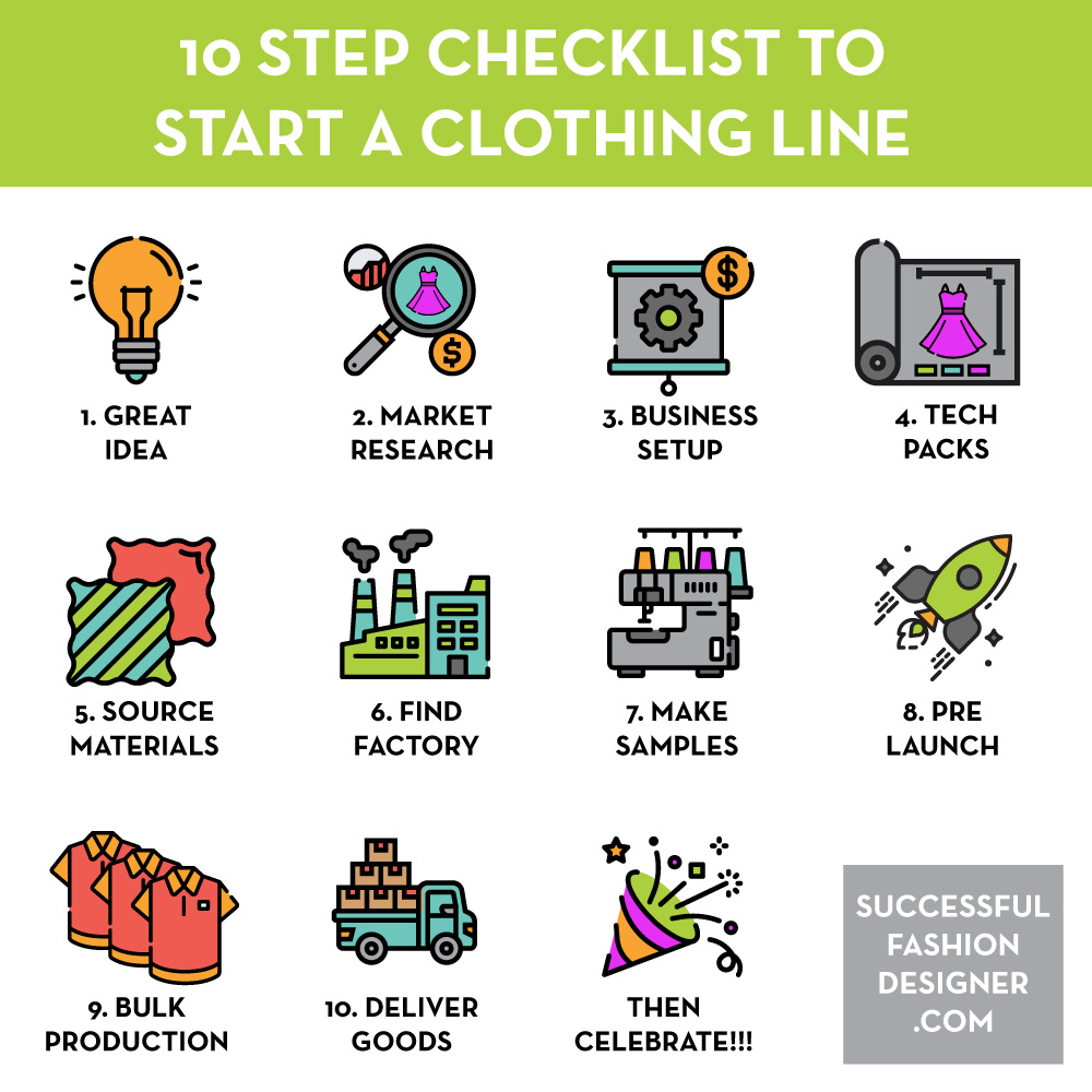 10 Step Checklist to Start a Clothing Line