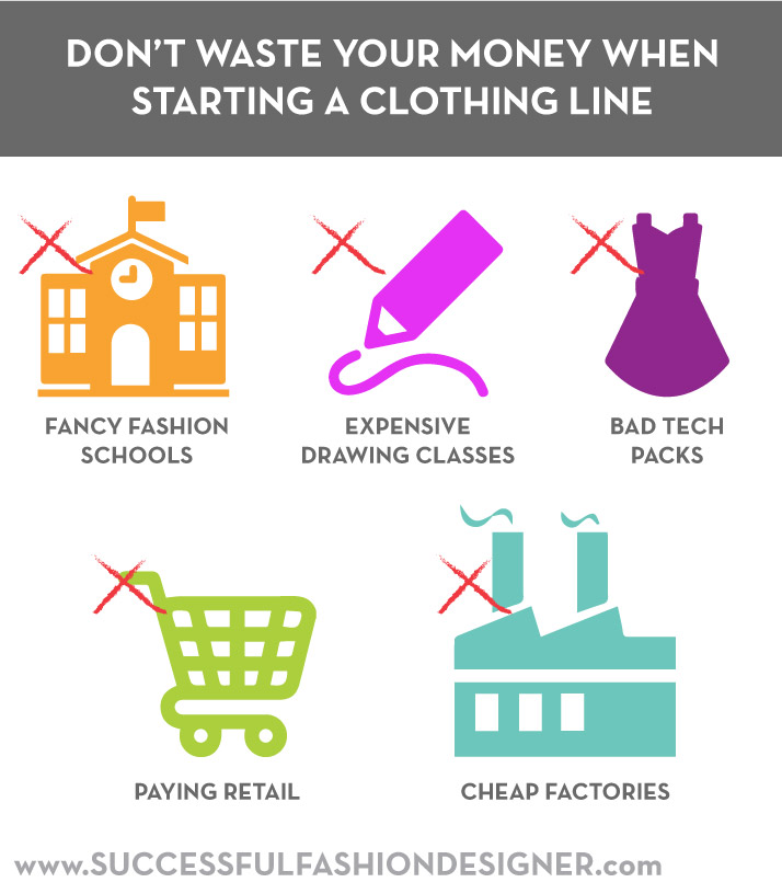 Clothing Line Startup Tips: How to Save Money