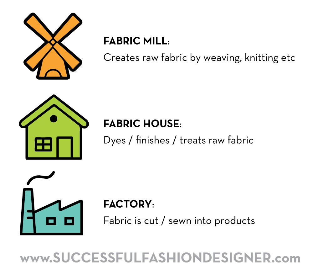 fabric mill fabric house factory