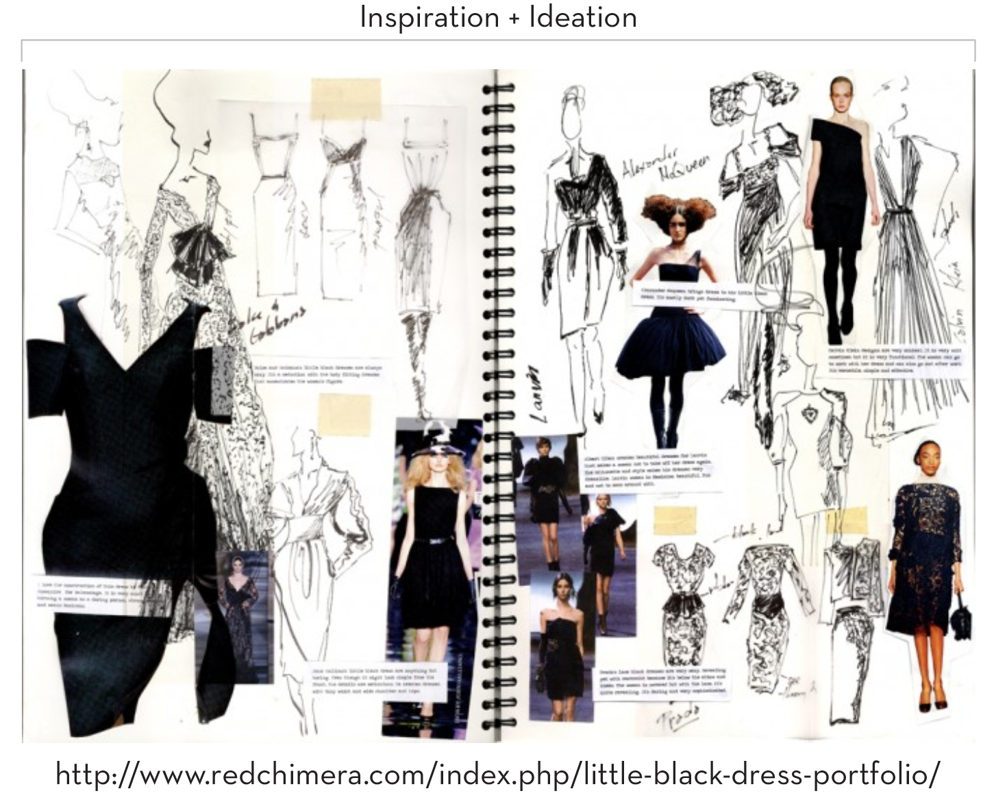 Your Fashion Portfolio Checklist With Examples Make Sure Your Book Is Complete Courses Free Tutorials On Adobe Illustrator Tech Packs Freelancing For Fashion Designers