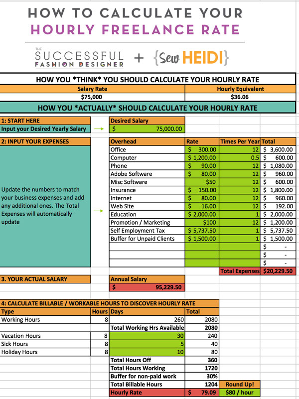 Freelance Hourly Rate Calculator For Fashion Designers By Sew Heidi Courses Free Tutorials On Adobe Illustrator Tech Packs Freelancing For Fashion Designers Courses Free Tutorials On Adobe