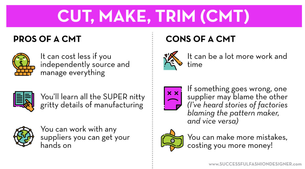 Cut Make Trim factory pros and cons to manufacture your Clothing Line
