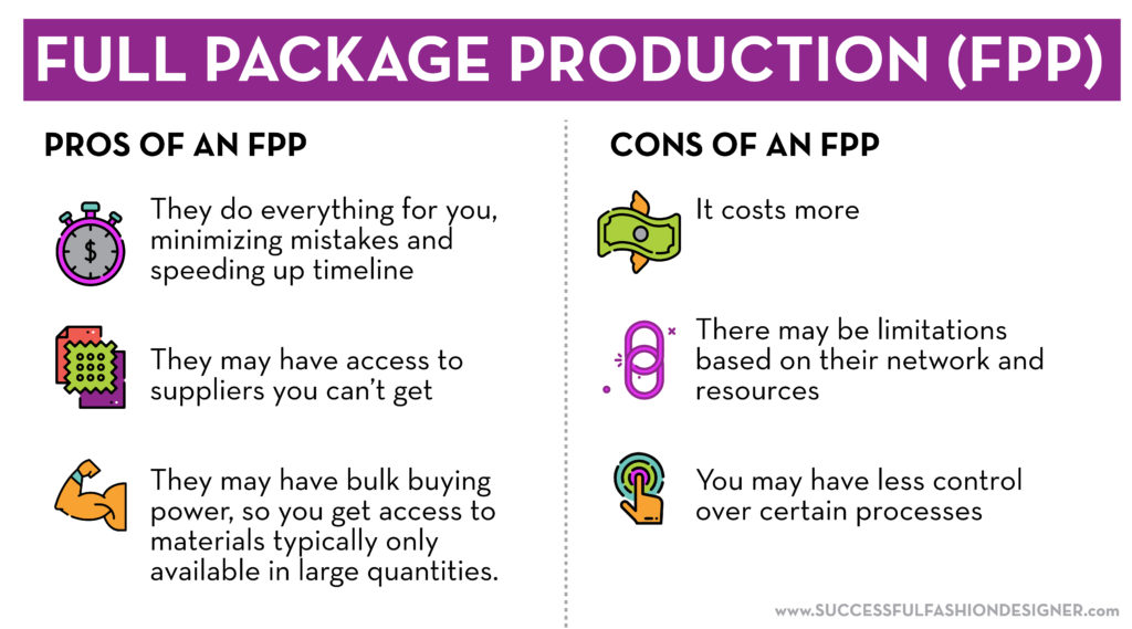 Full Package Production pros and cons to manufacture your Clothing Line