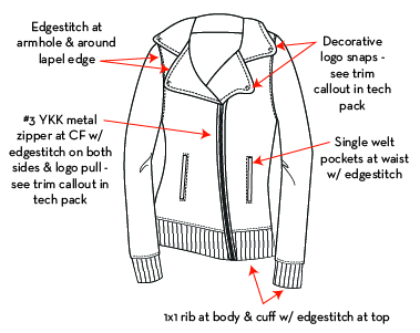 Fashion Terminology Abbreviations Free Pdf Download Courses Free Tutorials On Adobe Illustrator Tech Packs Freelancing For Fashion Designers