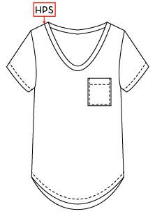 Fashion Terminology + Abbreviations (FREE PDF download