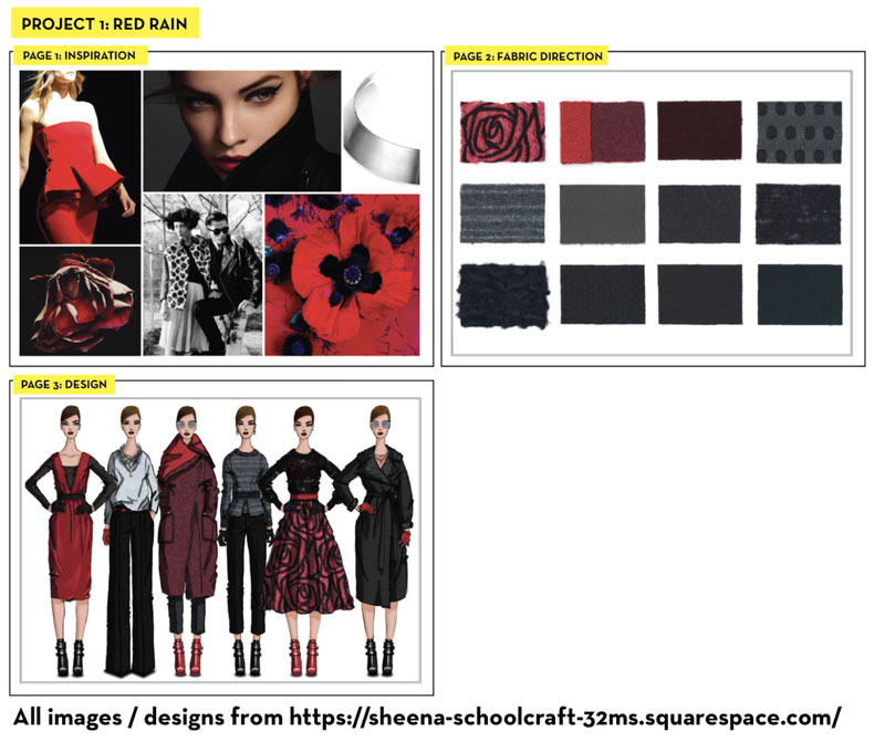 Favoloso What Should I Include in My Fashion Design Portfolio? (with  KW42