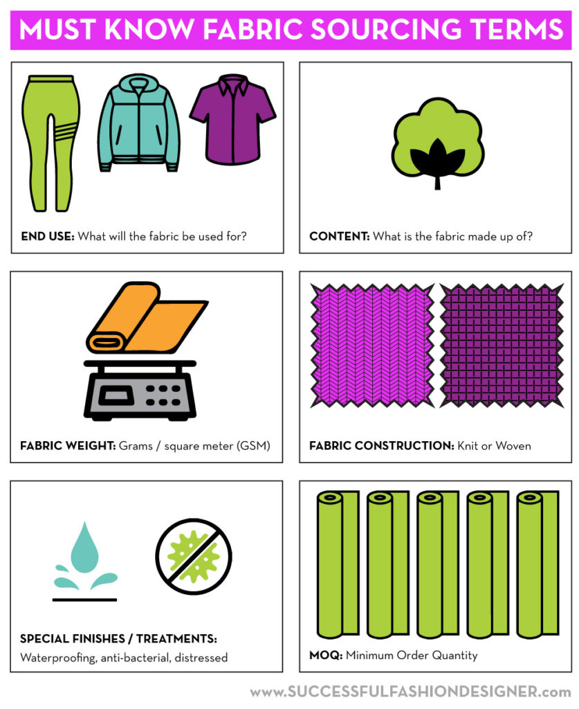 How to Source Fabric: Must Know terms