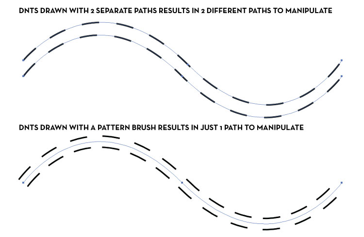 why use pattern brushes3 1