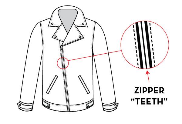 wrong zipper teeth mockup illustrator